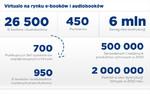 Podsumowanie 2012 roku na rynku ebooków w liczbach -  Virtualo.jpg